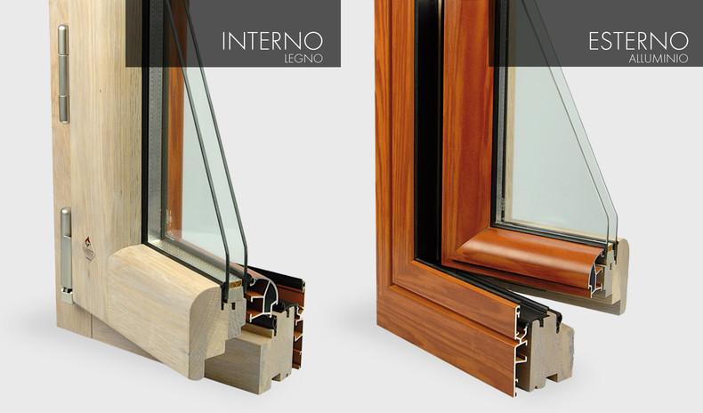 Infissi alluminio effetto legno colori 28 images for Infissi in pvc bianco effetto legno